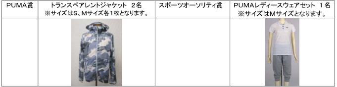 PUMA賞2